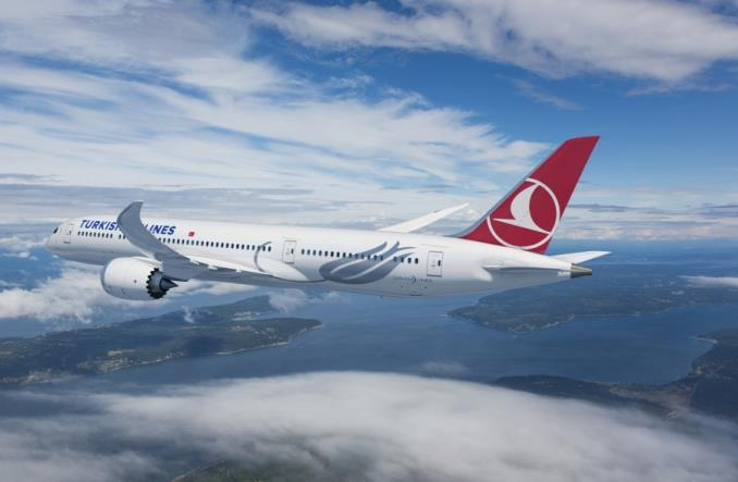 Turkish Airlines i IndiGo zawarły umowę code-share