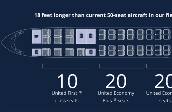 Bombardier ogłasza CRJ550. United zamawia 50 maszyn