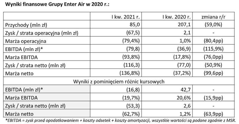 Rekuperacja, czyli wentylacja mechaniczna z odzyskiem ciepła (Kompendium 2021)